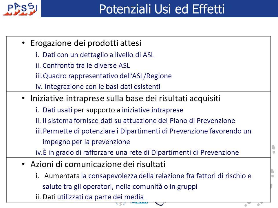 Potenziali Usi ed Effetti Erogazione dei prodotti attesi i.Dati con un dettaglio a livello di ASL ii.Confronto tra le diverse ASL iii.Quadro rappresentativo dellASL/Regione iv.