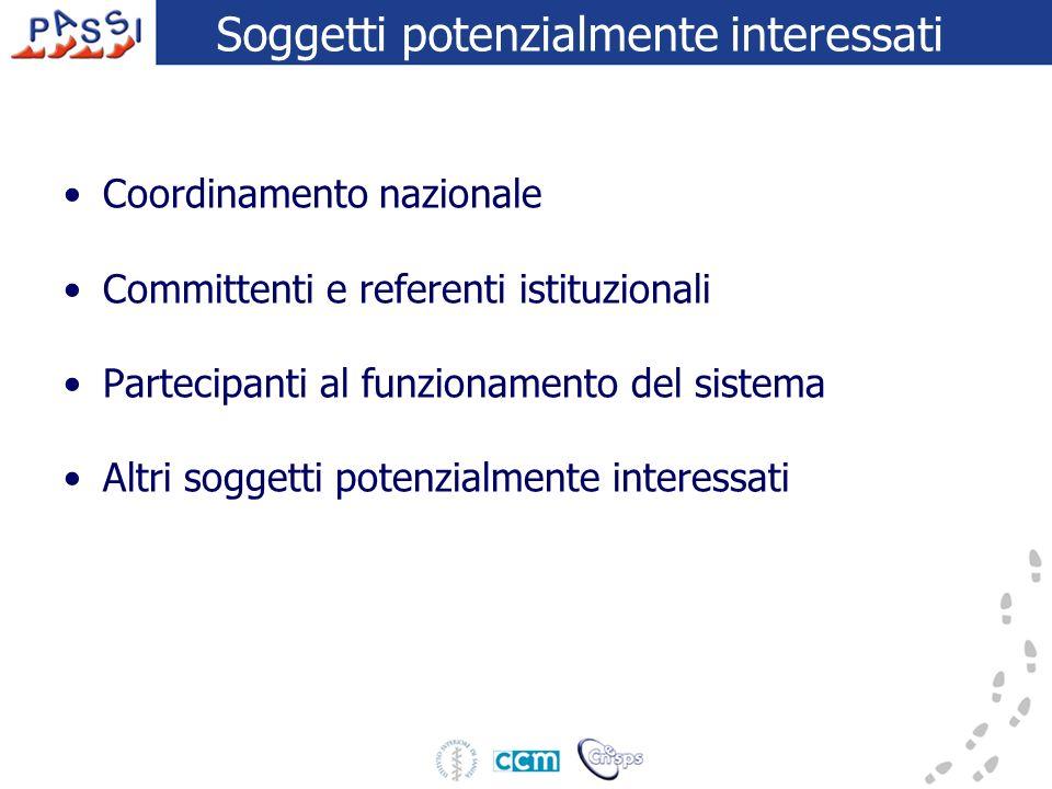 Soggetti potenzialmente interessati Coordinamento nazionale Committenti e referenti istituzionali Partecipanti al funzionamento del sistema Altri soggetti potenzialmente interessati