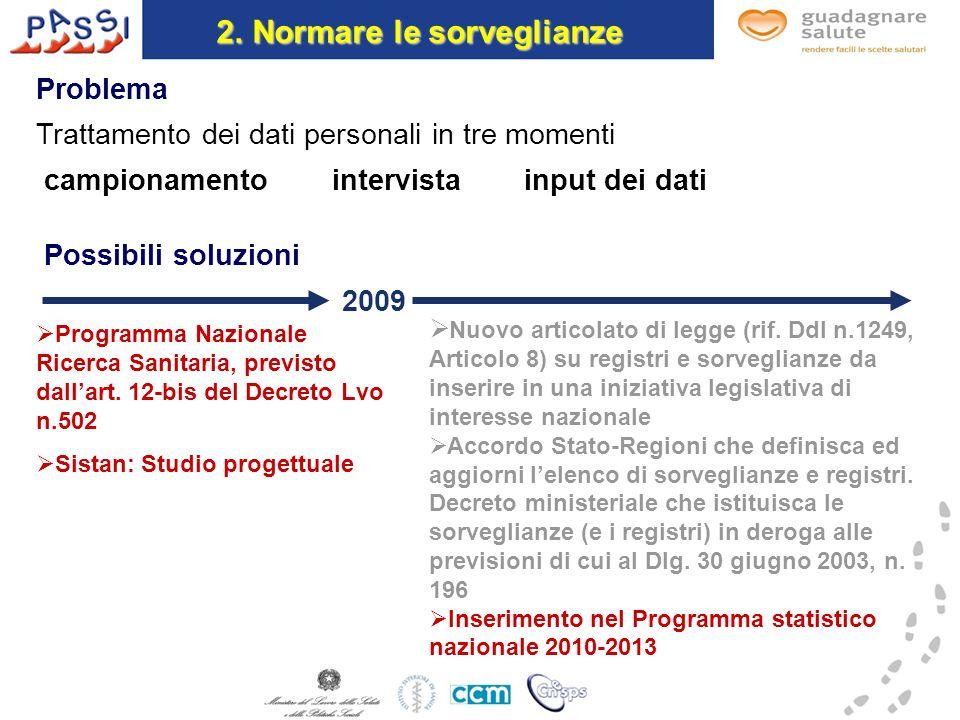Problema Trattamento dei dati personali in tre momenti campionamento intervista input dei dati 2.Normare le sorveglianze Programma Nazionale Ricerca S