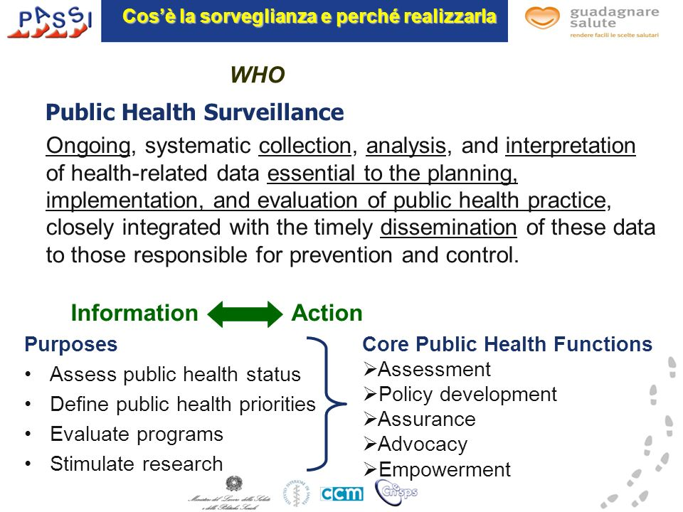 1.Rispondere al mandato sovranazionale (OMS, UE) 2.Fornire un base legale alle sorveglianze, coerente con la normativa sulla privacy 3.Riconoscere le sorveglianze come una prestazione del sevizio sanitario nazionale (LEA) 4.Includere le sorveglianze nelle strategie nazionali (PNP, GS) 5.