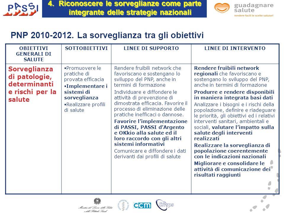 4.Riconoscere le sorveglianze come parte integrante delle strategie nazionali PNP 2010-2012. La sorveglianza tra gli obiettivi OBIETTIVI GENERALI DI S