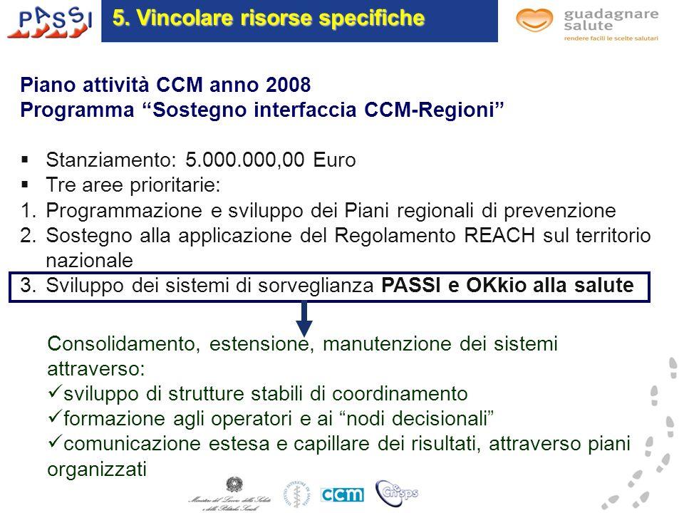 Piano attività CCM anno 2008 Programma Sostegno interfaccia CCM-Regioni Stanziamento: 5.000.000,00 Euro Tre aree prioritarie: 1.Programmazione e svilu