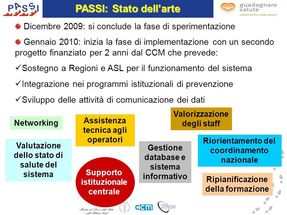 PASSI: Stato dellarte Dicembre 2009: si conclude la fase di sperimentazione Gennaio 2010: inizia la fase di implementazione con un secondo progetto fi