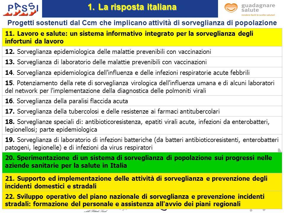 1.La risposta italiana Progetti sostenuti dal Ccm che implicano attività di sorveglianza di popolazione 11. Lavoro e salute: un sistema informativo in