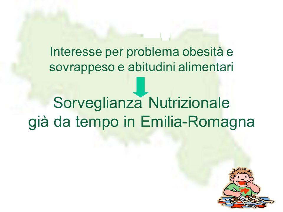 18 Interesse per problema obesità e sovrappeso e abitudini alimentari Sorveglianza Nutrizionale già da tempo in Emilia-Romagna