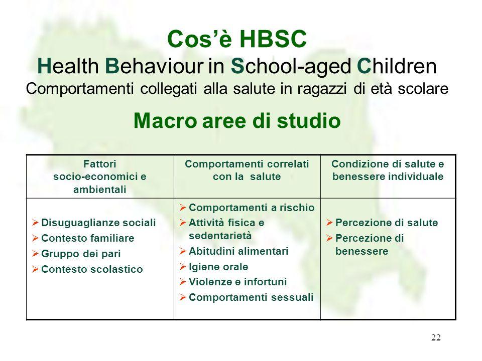 22 Cosè HBSC Health Behaviour in School-aged Children Comportamenti collegati alla salute in ragazzi di età scolare Macro aree di studio Fattori socio