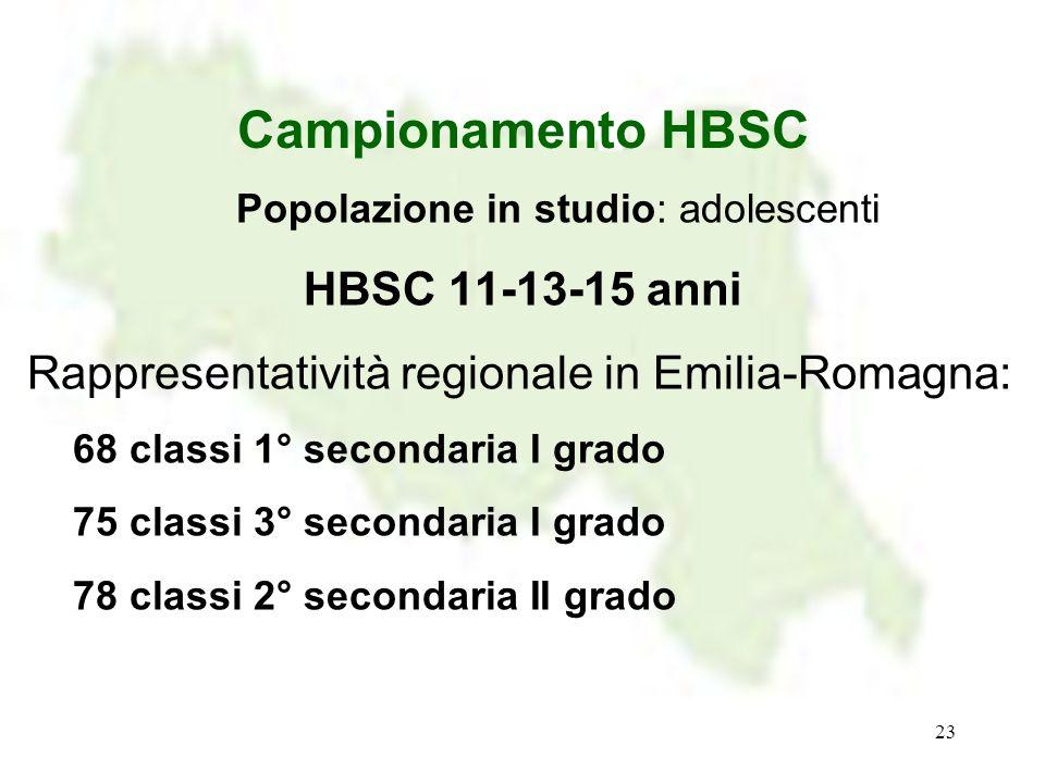 23 Popolazione in studio: adolescenti HBSC 11-13-15 anni Rappresentatività regionale in Emilia-Romagna: 68 classi 1° secondaria I grado 75 classi 3° s