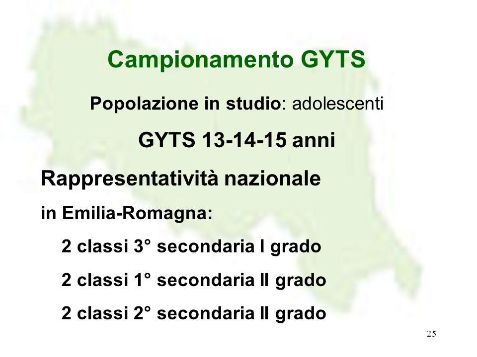 25 Popolazione in studio: adolescenti GYTS 13-14-15 anni Rappresentatività nazionale in Emilia-Romagna: 2 classi 3° secondaria I grado 2 classi 1° sec