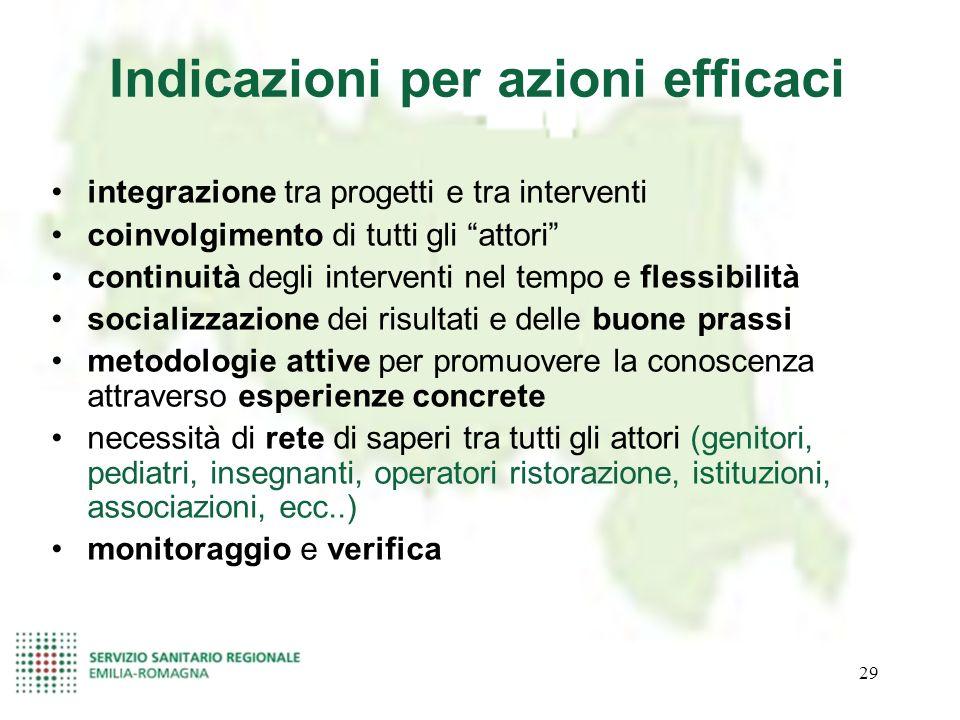 29 Indicazioni per azioni efficaci integrazione tra progetti e tra interventi coinvolgimento di tutti gli attori continuità degli interventi nel tempo