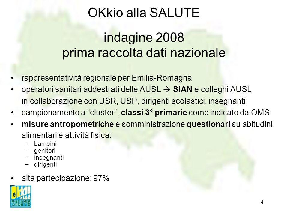 4 OKkio alla SALUTE indagine 2008 prima raccolta dati nazionale rappresentatività regionale per Emilia-Romagna operatori sanitari addestrati delle AUS