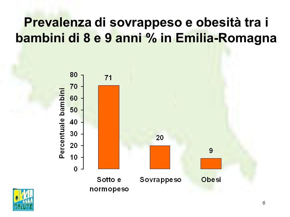 6 Prevalenza di sovrappeso e obesità tra i bambini di 8 e 9 anni % in Emilia-Romagna