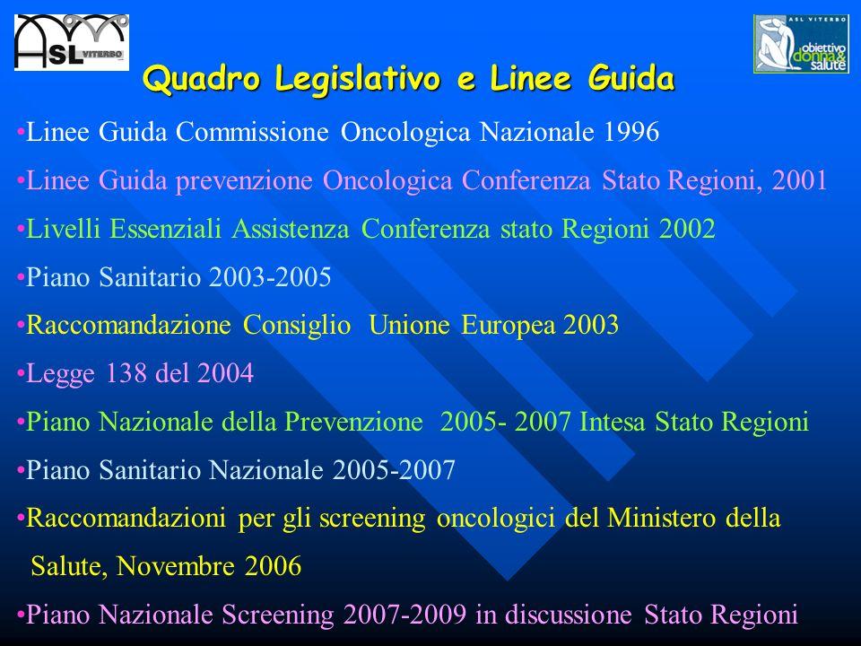 Quadro Legislativo e Linee Guida Linee Guida Commissione Oncologica Nazionale 1996 Linee Guida prevenzione Oncologica Conferenza Stato Regioni, 2001 L