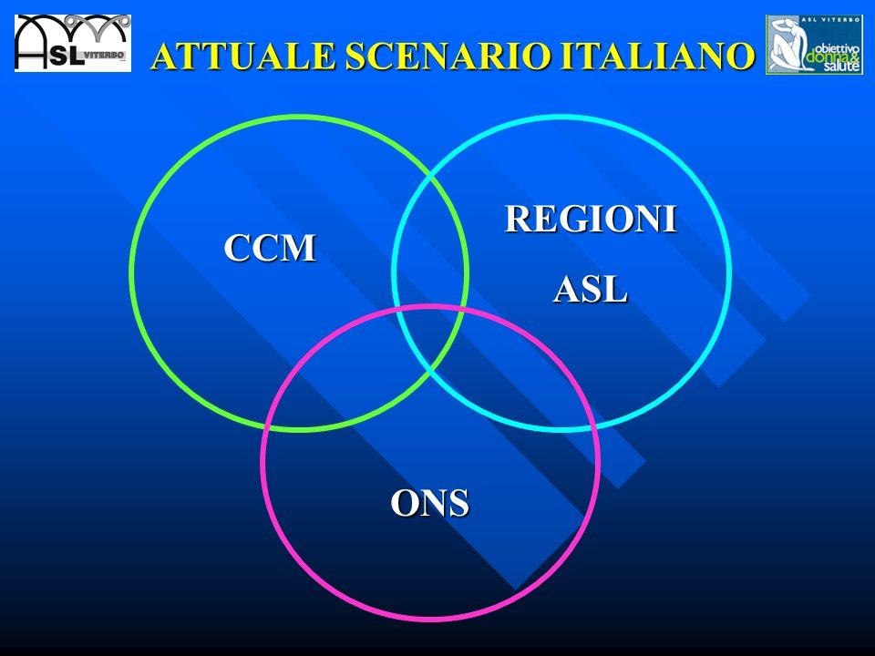 ATTUALE SCENARIO ITALIANO CCM ONS REGIONIASL