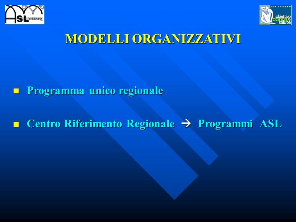 MODELLI ORGANIZZATIVI Programma unico regionale Centro Riferimento Regionale Programmi ASL