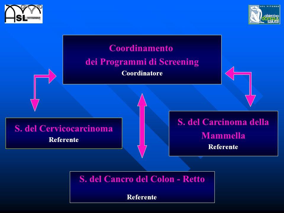 Coordinamento dei Programmi di Screening Coordinatore S. del Cervicocarcinoma Referente S. del Cancro del Colon - Retto Referente S. del Carcinoma del