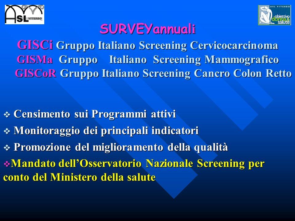 SURVEYannual i GISCi Gruppo Italiano Screening Cervicocarcinoma GISMa Gruppo Italiano Screening Mammografico GISCoR Gruppo Italiano Screening Cancro C