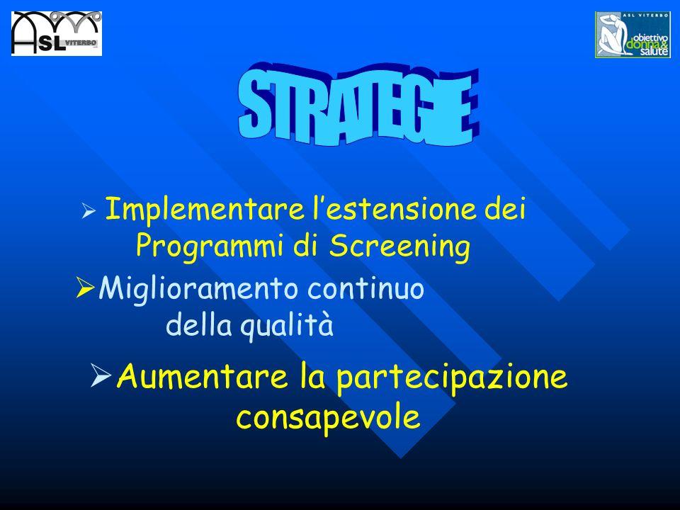 Implementare lestensione dei Programmi di Screening Miglioramento continuo della qualità Aumentare la partecipazione consapevole