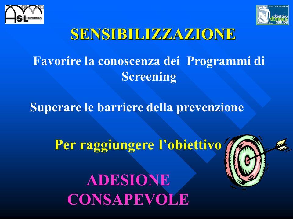 SENSIBILIZZAZIONE SENSIBILIZZAZIONE Favorire la conoscenza dei Programmi di Screening Superare le barriere della prevenzione Per raggiungere lobiettiv