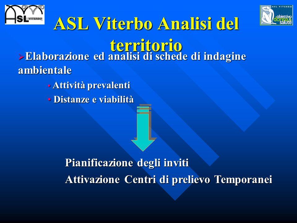 ASL Viterbo Analisi del territorio Elaborazione ed analisi di schede di indagine ambientale Elaborazione ed analisi di schede di indagine ambientale A