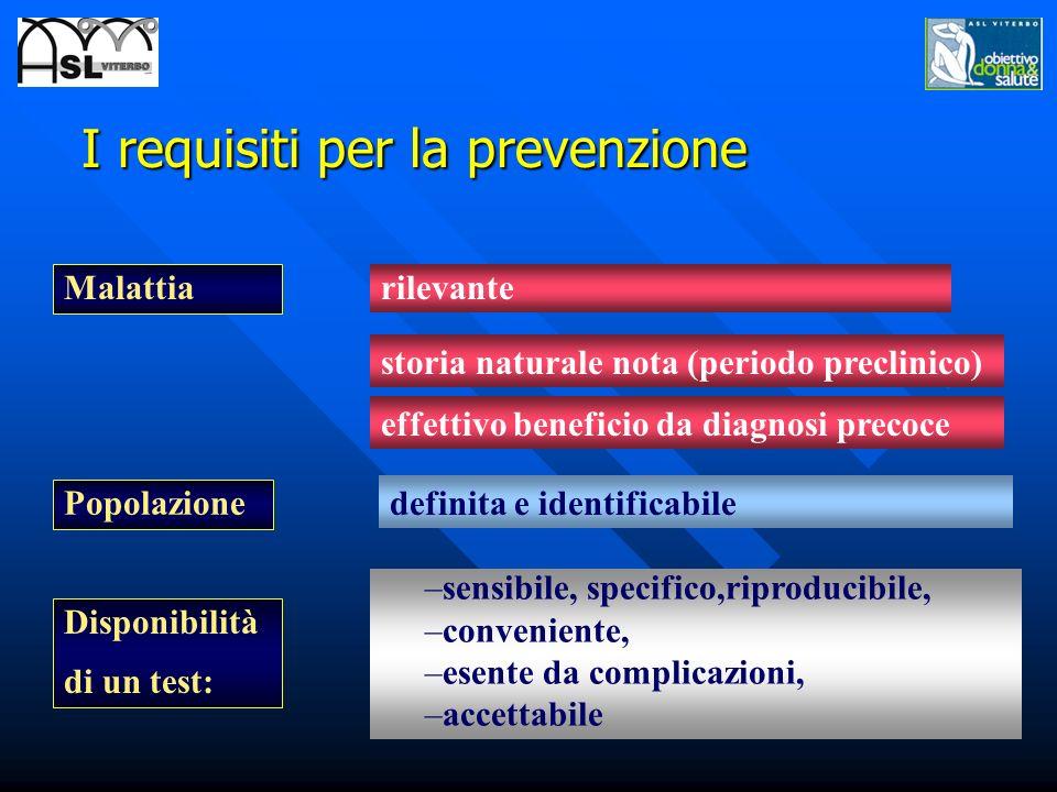 I requisiti per la prevenzione Malattia Popolazione Disponibilità di un test: rilevante storia naturale nota (periodo preclinico) effettivo beneficio