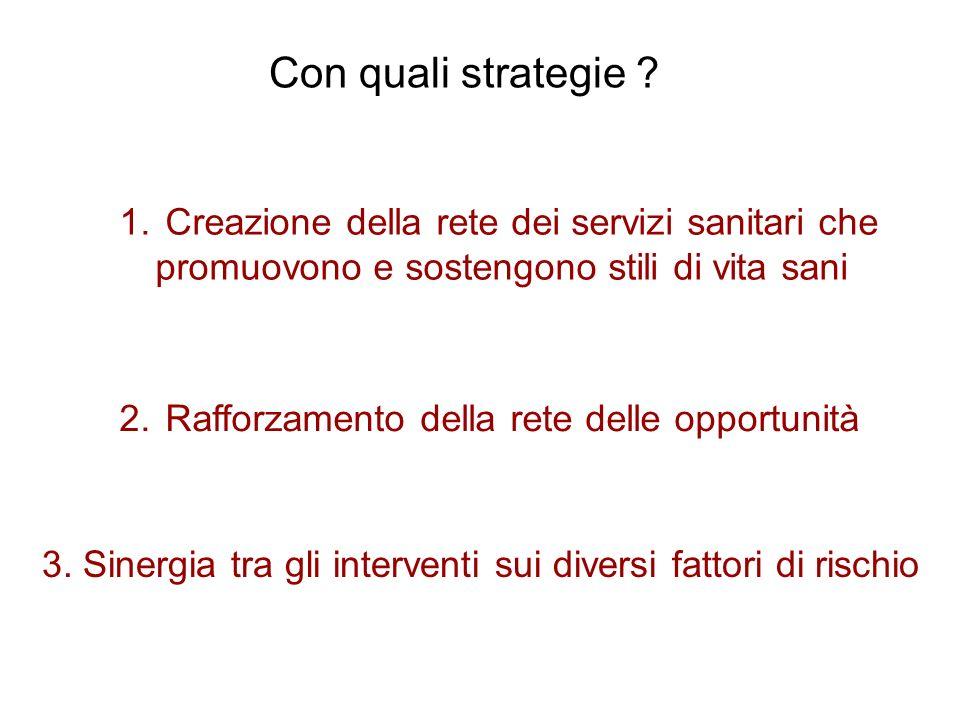 2.Rafforzamento della rete delle opportunità 1.