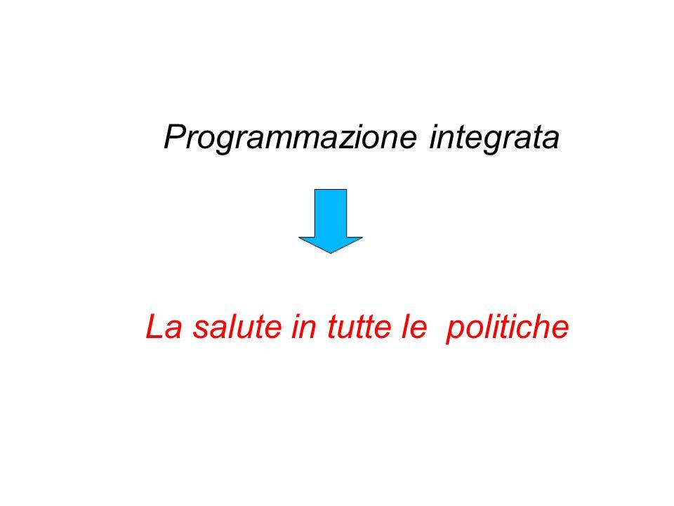 La salute in tutte le politiche Programmazione integrata