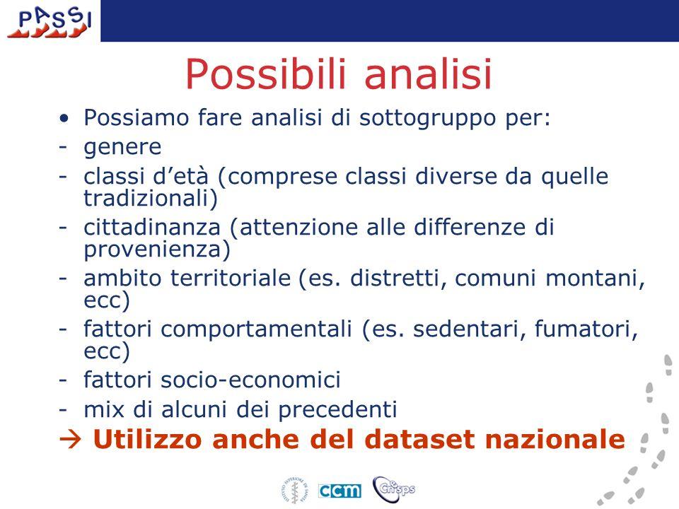 Possibili analisi Possiamo fare analisi di sottogruppo per: -genere -classi detà (comprese classi diverse da quelle tradizionali) -cittadinanza (attenzione alle differenze di provenienza) -ambito territoriale (es.