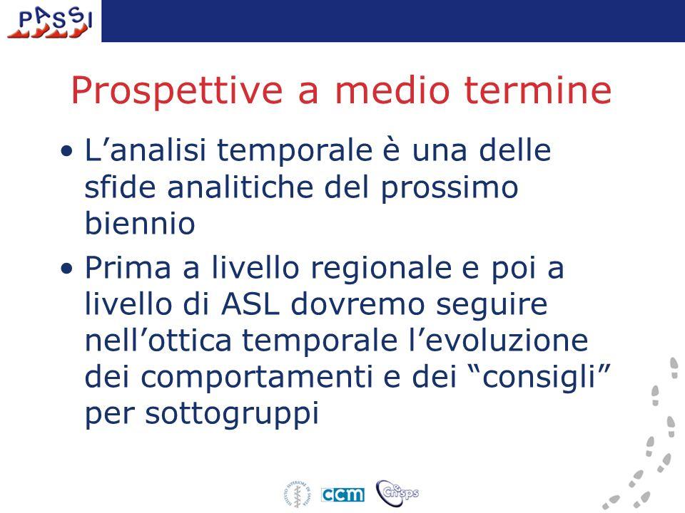 Prospettive a medio termine Lanalisi temporale è una delle sfide analitiche del prossimo biennio Prima a livello regionale e poi a livello di ASL dovremo seguire nellottica temporale levoluzione dei comportamenti e dei consigli per sottogruppi