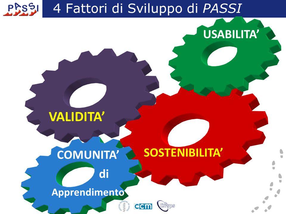 4 Fattori di Sviluppo di PASSI VALIDITA SOSTENIBILITA USABILITACOMUNITA di Apprendimento