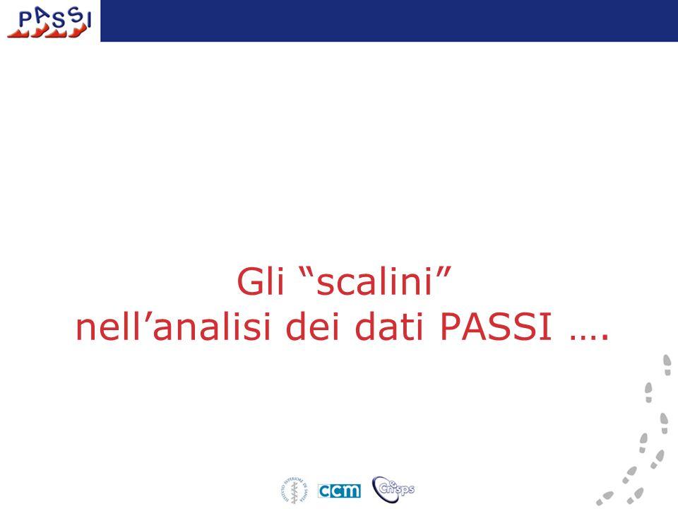 Gli scalini nellanalisi dei dati PASSI ….