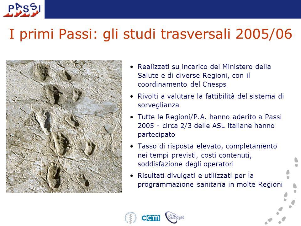 I primi Passi: gli studi trasversali 2005/06 Realizzati su incarico del Ministero della Salute e di diverse Regioni, con il coordinamento del Cnesps R