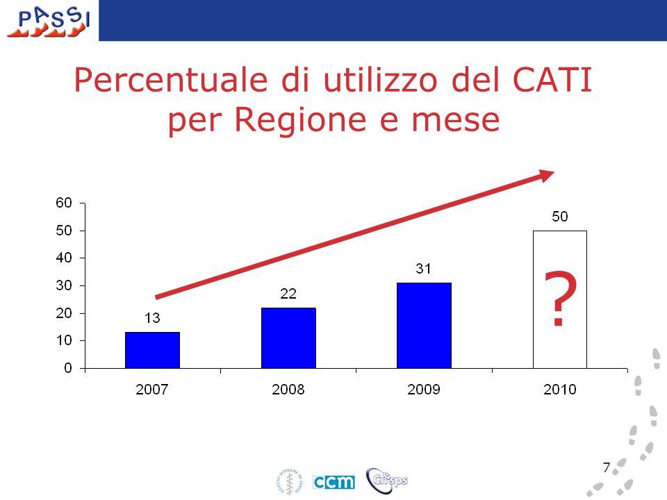 7 Percentuale di utilizzo del CATI per Regione e mese