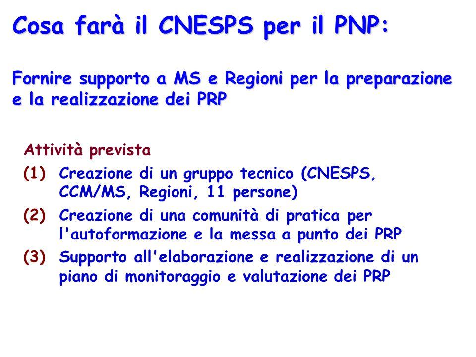 Cosa farà il CNESPS per il PNP: Fornire supporto a MS e Regioni per la preparazione e la realizzazione dei PRP Attività prevista (1)Creazione di un gruppo tecnico (CNESPS, CCM/MS, Regioni, 11 persone) (2)Creazione di una comunità di pratica per l autoformazione e la messa a punto dei PRP (3)Supporto all elaborazione e realizzazione di un piano di monitoraggio e valutazione dei PRP