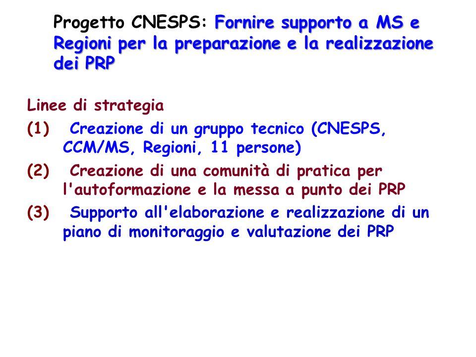 Fornire supporto a MS e Regioni per la preparazione e la realizzazione dei PRP Progetto CNESPS: Fornire supporto a MS e Regioni per la preparazione e la realizzazione dei PRP Linee di strategia (1) Creazione di un gruppo tecnico (CNESPS, CCM/MS, Regioni, 11 persone) (2) Creazione di una comunità di pratica per l autoformazione e la messa a punto dei PRP (3) Supporto all elaborazione e realizzazione di un piano di monitoraggio e valutazione dei PRP