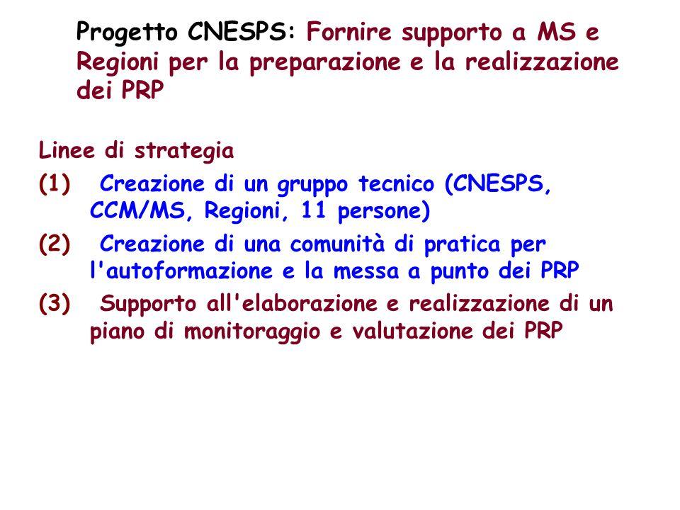 Progetto CNESPS: Fornire supporto a MS e Regioni per la preparazione e la realizzazione dei PRP Linee di strategia (1) Creazione di un gruppo tecnico (CNESPS, CCM/MS, Regioni, 11 persone) (2) Creazione di una comunità di pratica per l autoformazione e la messa a punto dei PRP (3) Supporto all elaborazione e realizzazione di un piano di monitoraggio e valutazione dei PRP