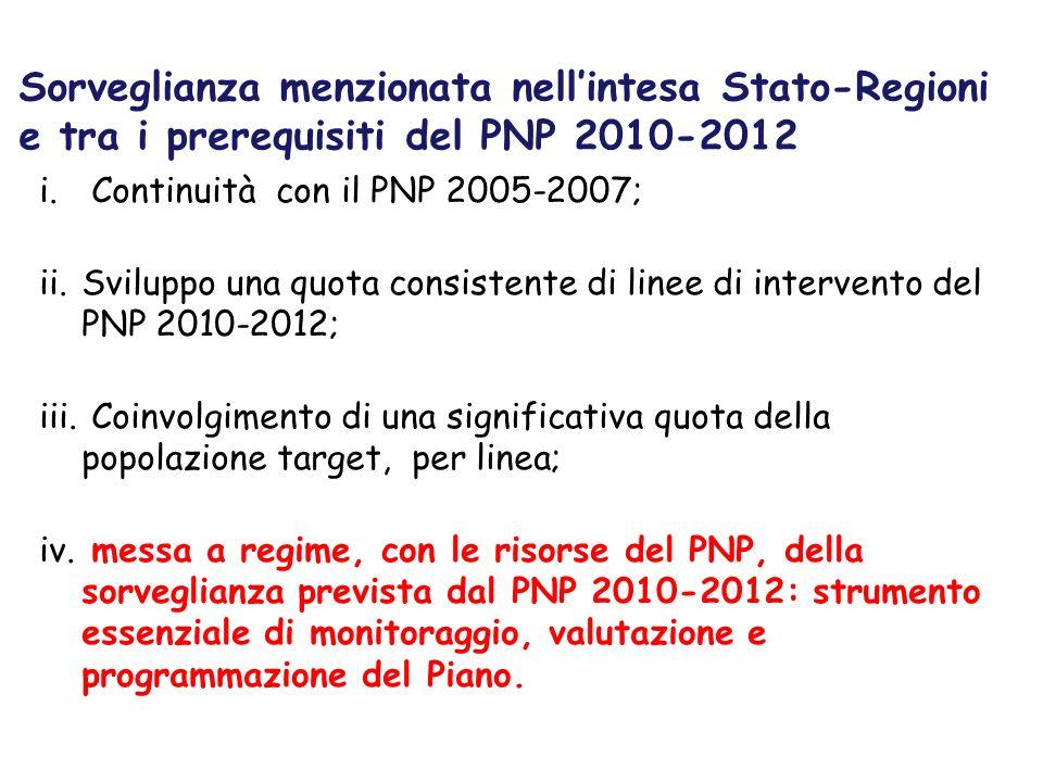 Sorveglianza menzionata nellintesa Stato-Regioni e tra i prerequisiti del PNP 2010-2012 i.