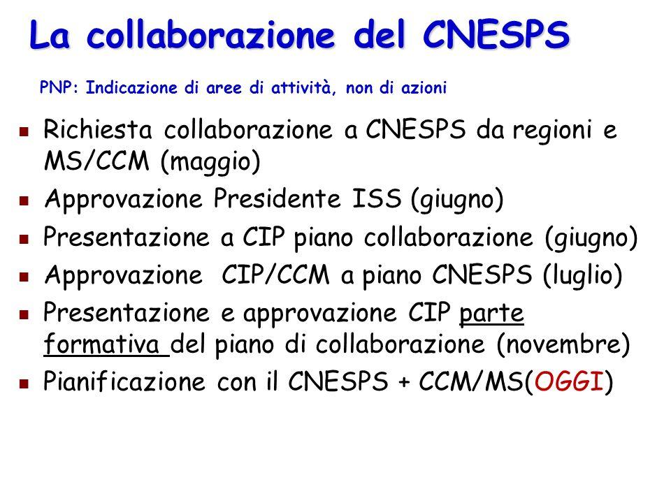 La collaborazione del CNESPS Richiesta collaborazione a CNESPS da regioni e MS/CCM (maggio) Approvazione Presidente ISS (giugno) Presentazione a CIP piano collaborazione (giugno) Approvazione CIP/CCM a piano CNESPS (luglio) Presentazione e approvazione CIP parte formativa del piano di collaborazione (novembre) Pianificazione con il CNESPS + CCM/MS(OGGI) PNP: Indicazione di aree di attività, non di azioni