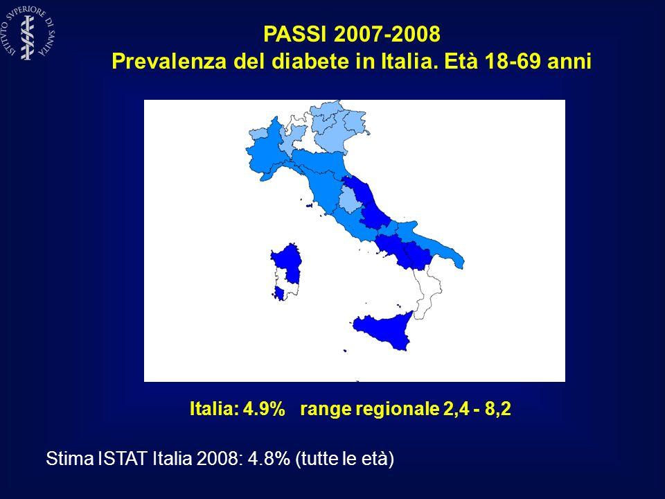 Italia: 4.9% range regionale 2,4 - 8,2 PASSI 2007-2008 Prevalenza del diabete in Italia. Età 18-69 anni Stima ISTAT Italia 2008: 4.8% (tutte le età)