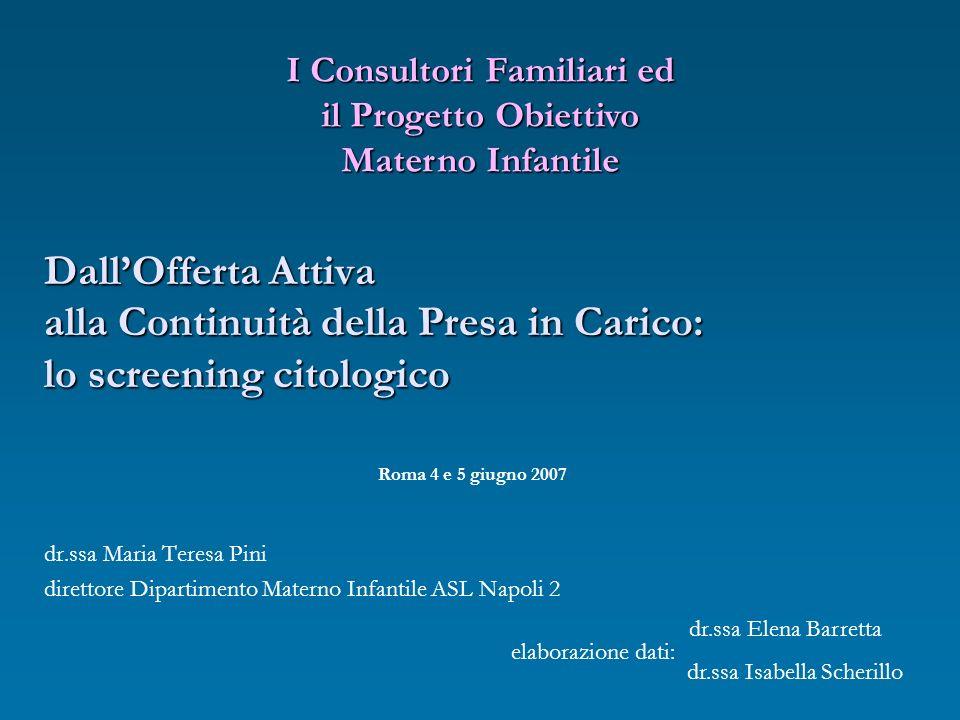 DallOfferta Attiva alla Continuità della Presa in Carico: lo screening citologico dr.ssa Maria Teresa Pini direttore Dipartimento Materno Infantile AS