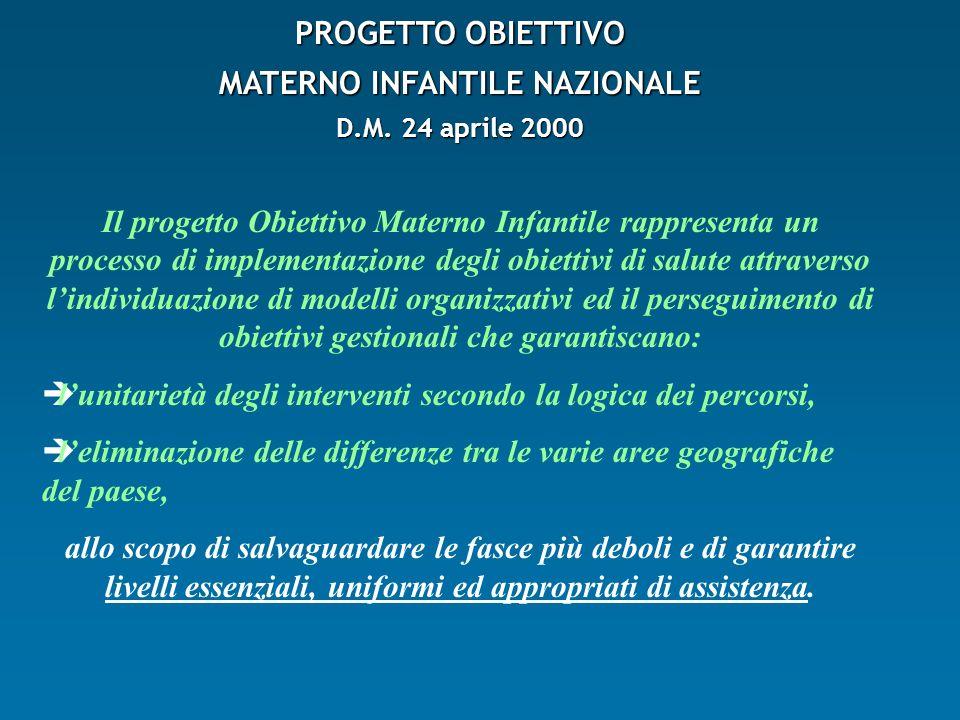 PROGETTO OBIETTIVO MATERNO INFANTILE NAZIONALE D.M. 24 aprile 2000 Il progetto Obiettivo Materno Infantile rappresenta un processo di implementazione