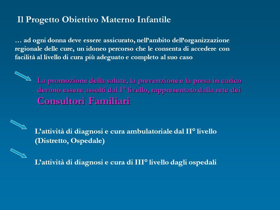 Il Progetto Obiettivo Materno Infantile … ad ogni donna deve essere assicurato, nellambito dellorganizzazione regionale delle cure, un idoneo percorso