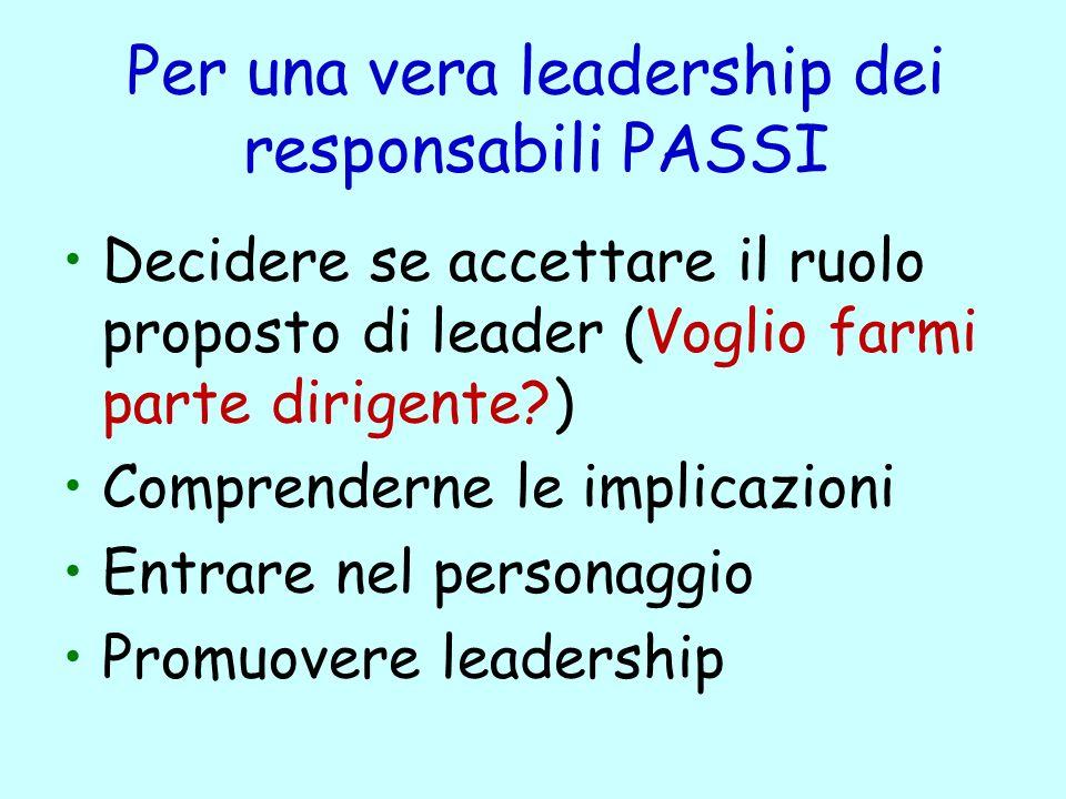 Per una vera leadership dei responsabili PASSI Decidere se accettare il ruolo proposto di leader (Voglio farmi parte dirigente ) Comprenderne le implicazioni Entrare nel personaggio Promuovere leadership