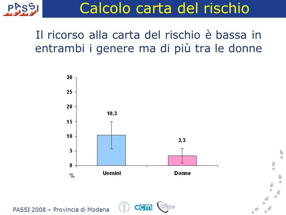 Calcolo carta del rischio Il ricorso alla carta del rischio è bassa in entrambi i genere ma di più tra le donne PASSI 2008 – Provincia di Modena