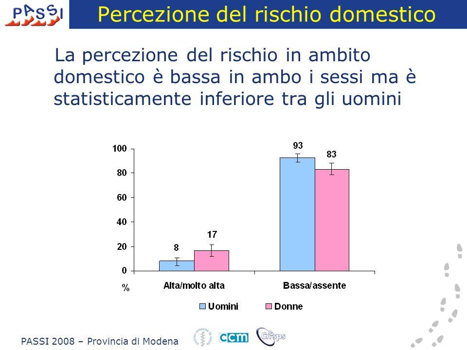 Percezione del rischio domestico La percezione del rischio in ambito domestico è bassa in ambo i sessi ma è statisticamente inferiore tra gli uomini P
