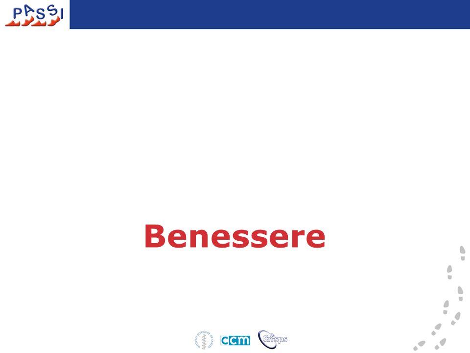 Colesterolo Le donne riferiscono in percentuale maggiore di misurare il livello del colesterolo Non ci sono differenze tra i due generi per lipercolesterolemia riferita PASSI 2008 – Provincia di Modena