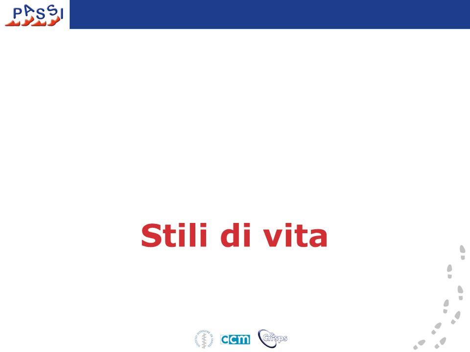 Attività fisica Gli uomini risultano essere in percentuale più sedentari delle donne PASSI 2008 – Provincia di Modena