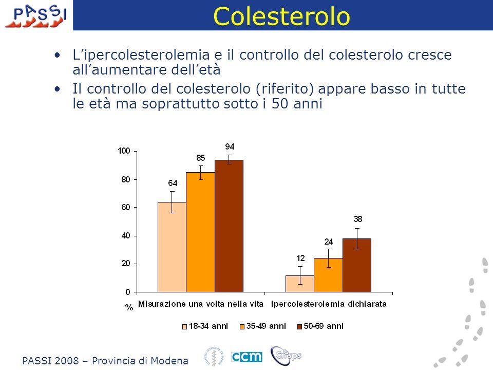 Colesterolo Lipercolesterolemia e il controllo del colesterolo cresce allaumentare delletà Il controllo del colesterolo (riferito) appare basso in tutte le età ma soprattutto sotto i 50 anni PASSI 2008 – Provincia di Modena