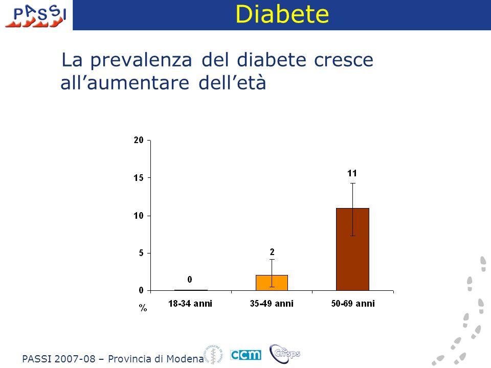 Diabete La prevalenza del diabete cresce allaumentare delletà PASSI 2007-08 – Provincia di Modena