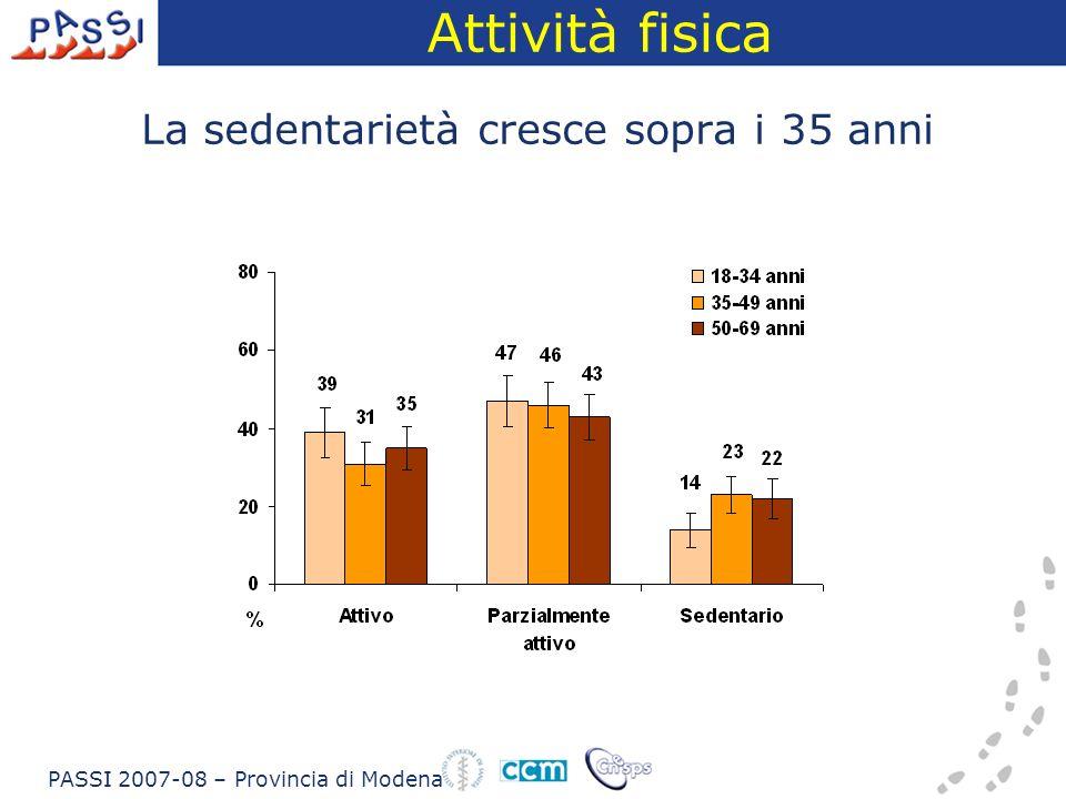 Pressione arteriosa Lipertensione arteriosa e il controllo pressorio crescono allaumentare delletà Il controllo pressorio (riferito) appare insoddisfacente in tutte le età ma soprattutto sotto i 50 anni PASSI 2008 – Provincia di Modena