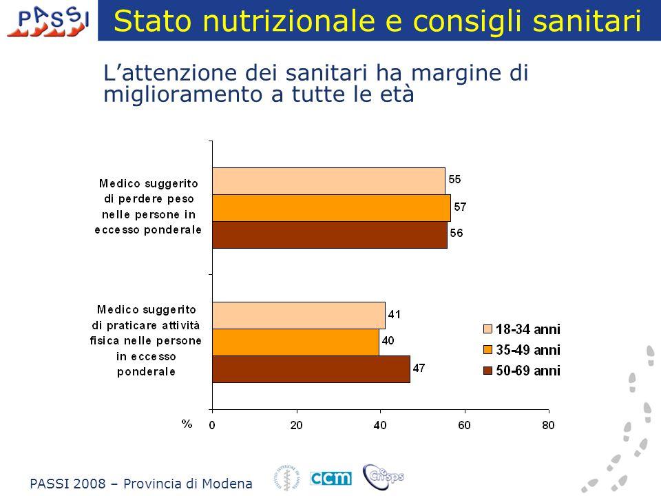 Stato nutrizionale e consigli sanitari Lattenzione dei sanitari ha margine di miglioramento a tutte le età PASSI 2008 – Provincia di Modena